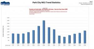 stats blog2