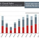 Park City Market Report 2016