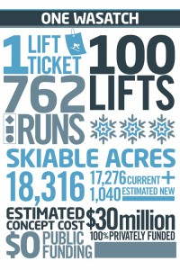 ONE-Wasatch-Infographic_1