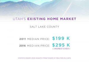 Utah Pricing