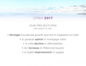 Utah Projections