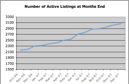Park City real estate Active Listings PCMLS